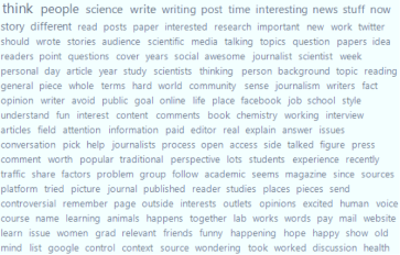 Some of the most common words mentioned during 33 of Paige's interviews with science bloggers.
