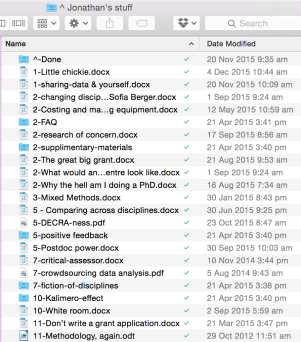A listing of files dating back to 29 October 2012, listing potential blog posts