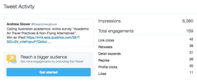 Tweet has received 8,380 impressions & 169 'engagements' - clicks, retweets, etc.