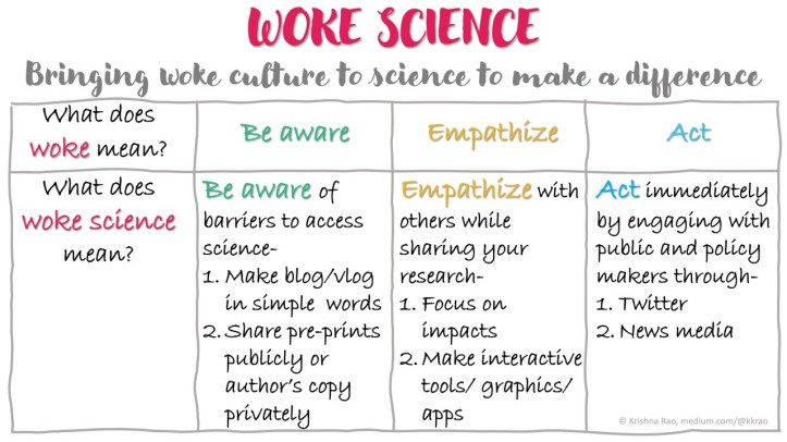 Woke Science: Be aware of barriers; empathize when sharing; and act immediately.